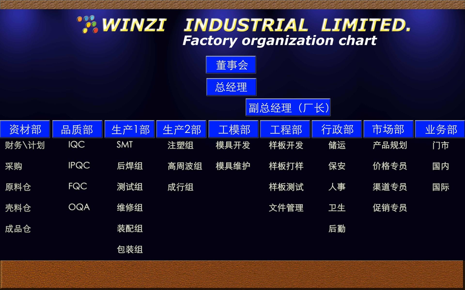公司chart1-1920.jpg